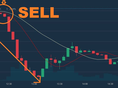 Two Technical Analysis Indicators that can save you from Disastrous Loss. (How Can we useit).