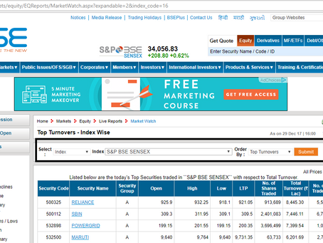Best way to earn daily ₹1000 by doing intra day trading in Indian stock market with a capital of 50,
