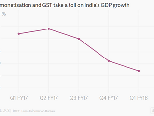 This one chart from India shows why no country should try demonetisation