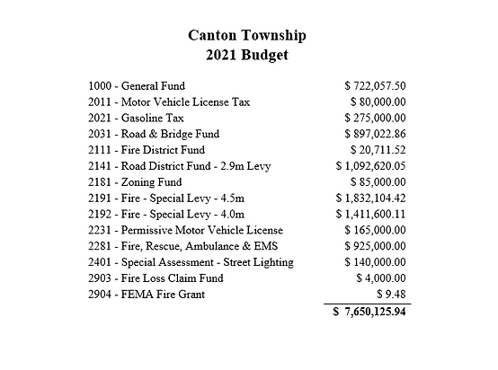 2021 budget.png