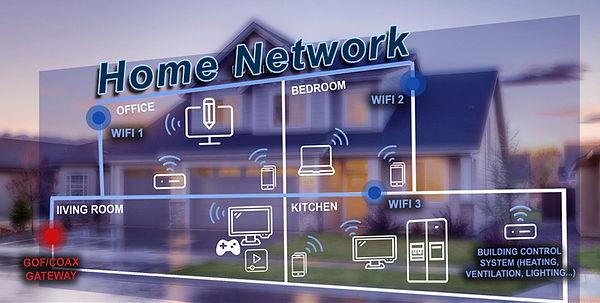 PROD & SERV Networking.jpg
