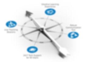 VC-compass.jpg