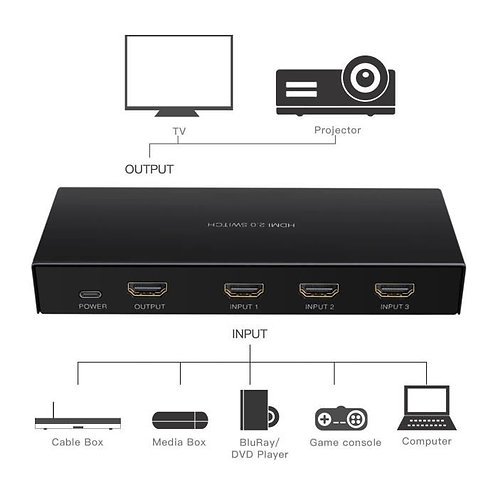 -SELECTEUR HDMI VIEWTEK 3 ENTREES 1 SORTIE (CONTROL3)