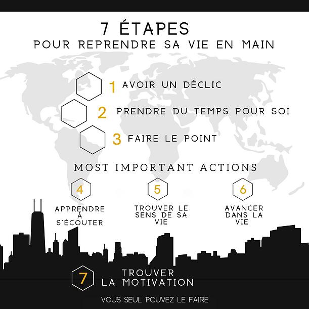 Copie de Maroon Overlay Travel Infograph