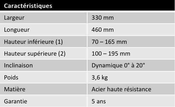 Caractéristiques Repose-pieds DYNAMICS.p