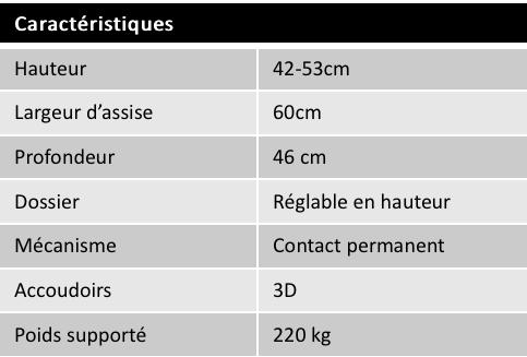 Caractéristique fauteuil XXL.png