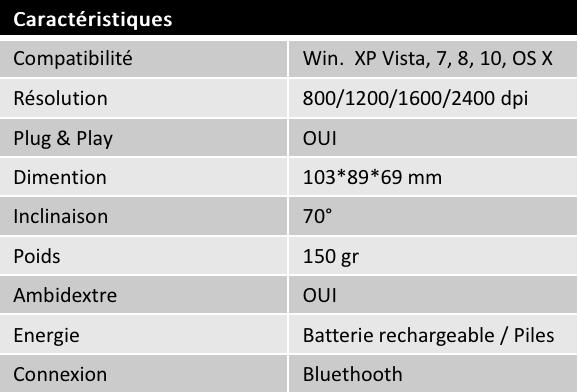Caractéristique DELUX.png