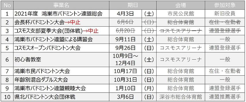 2021年度 年間計画.JPG