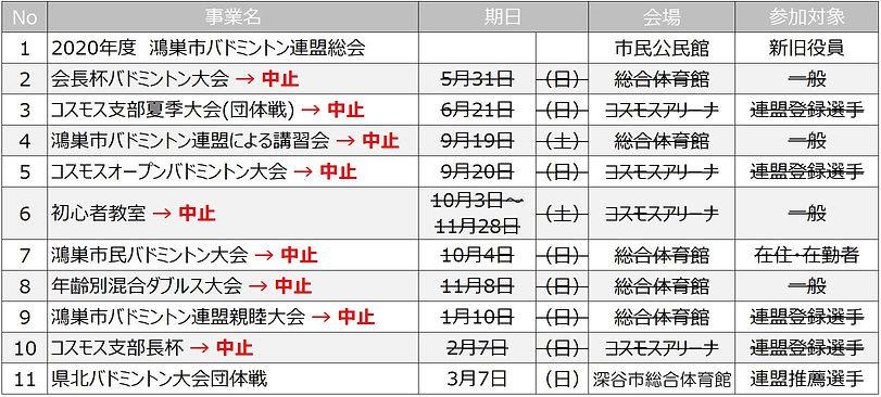 2020年度 年間計画.JPG