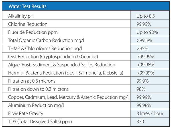 filtration-table.jpg