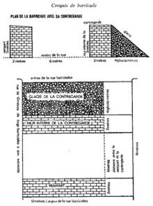 """Reference drawing of ideal barricade construction by Louis Auguste Blanqui from his """"Manual for an Armed Insurrection"""" (1866)"""