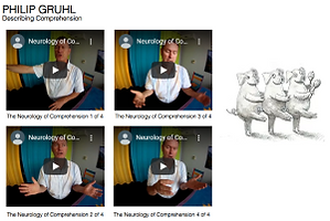 Image showing Comprehension Videos to in