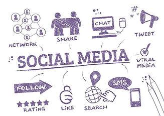 Freelance Social Media Marketing services in Aylesbury Buckinghamshre