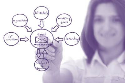 freelance email marketing support