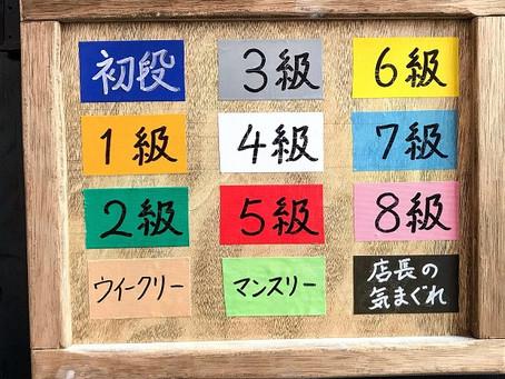 グレード表、変更