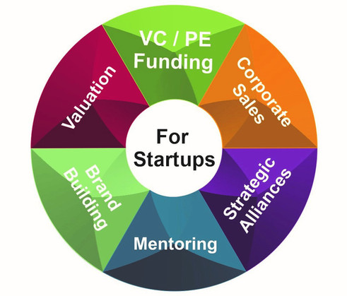 startup funding and investors