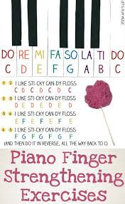Finger exercises...