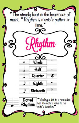 Rythym