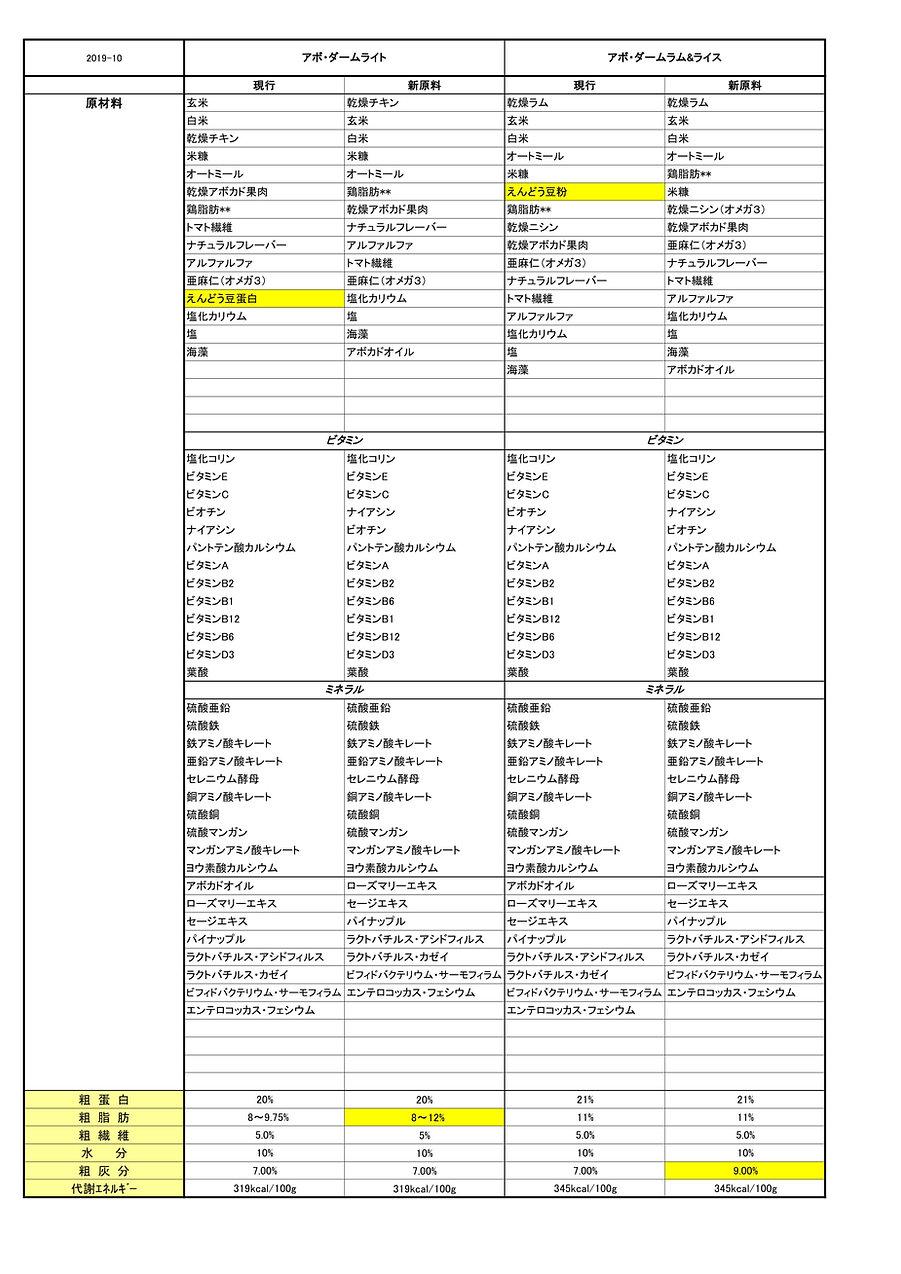 原材料変更分比較表19-10-1.jpg