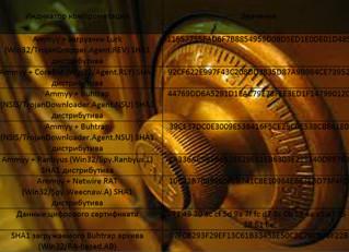 Buhtrap: furto de 1.8 bilhões de Rublos em 6 meses