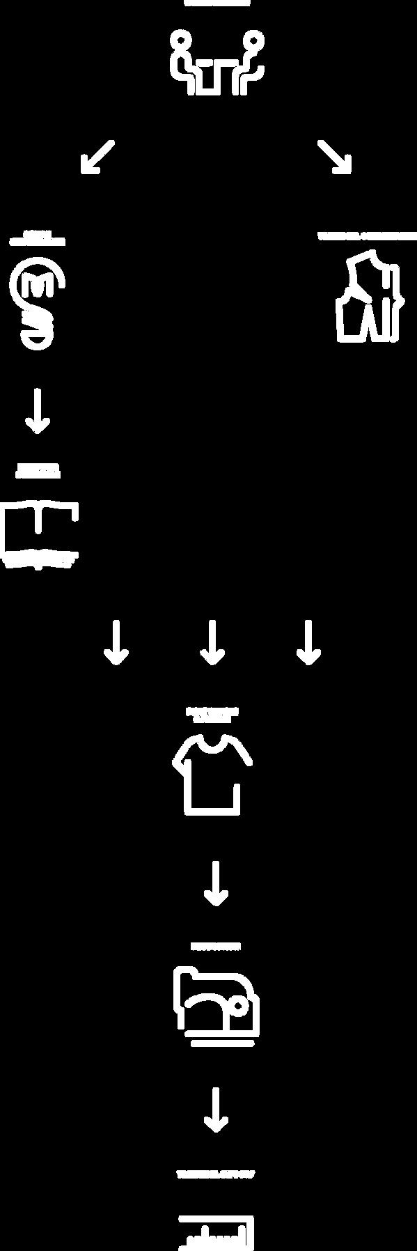 website - uniform - process - icons.png
