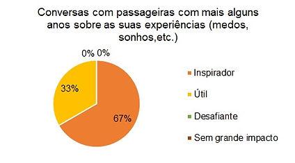 Gráfico_1_TO.jpg