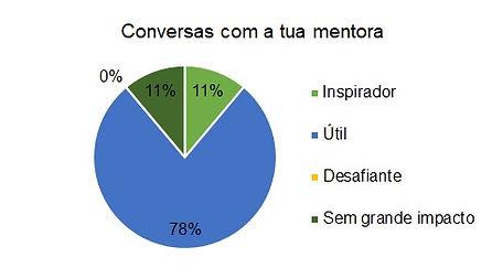 Gráfico_3_TO.jpg