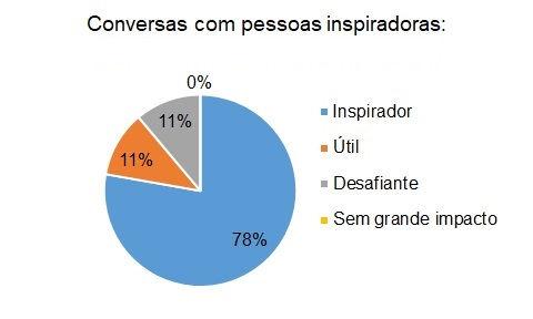 Gráfico_2_TO.jpg