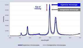 Gap of intensity2.jpg