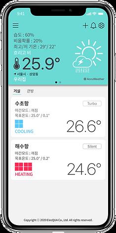 IoT Aquarium Temperature seize