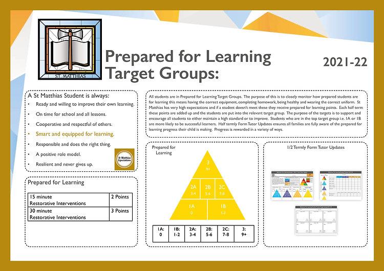 StMS - Prepared for Learning Target Groups 2021-22.jpg