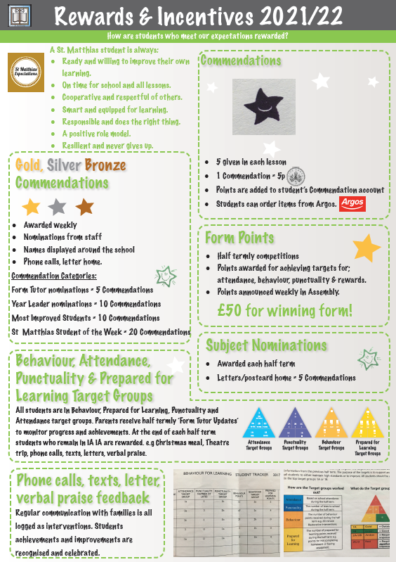 StMS - Rewards & Incentives Image.PNG