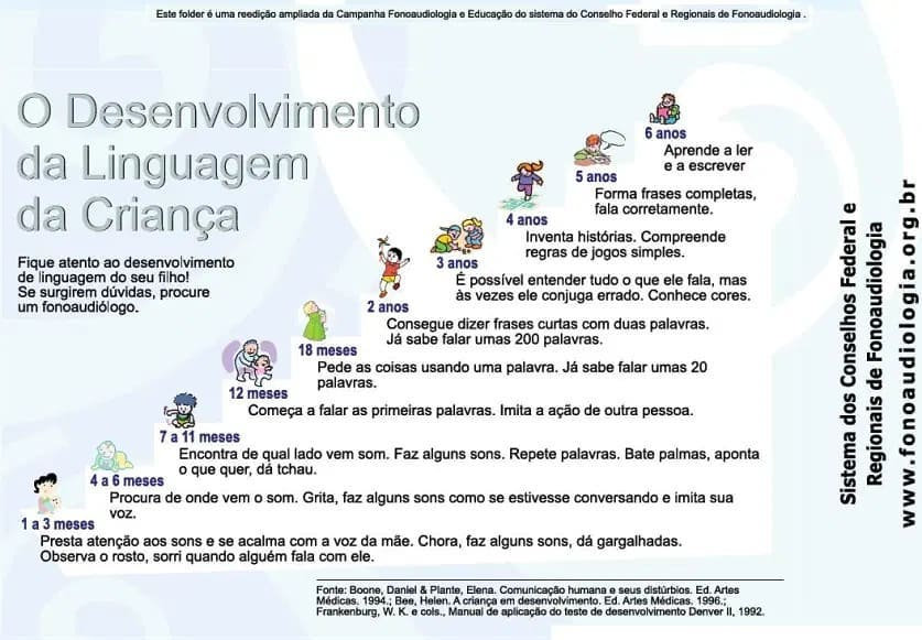 desenvolvimento da linguagem.jpg