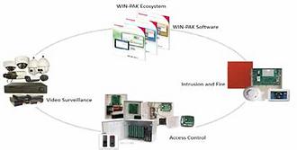 winpak ecosystem.png
