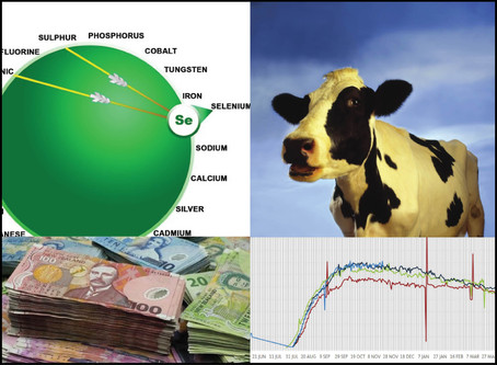 Research: Where should your farmer dollars be spent?