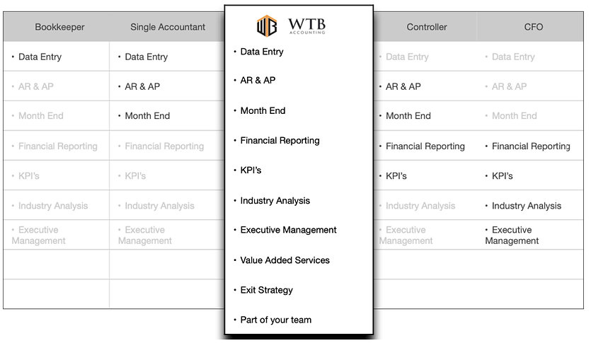 wtb services.jpg