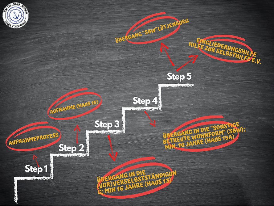 Step_by_step.png