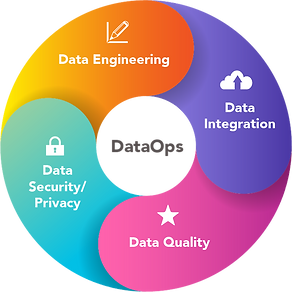 Dataops graphic-02.png