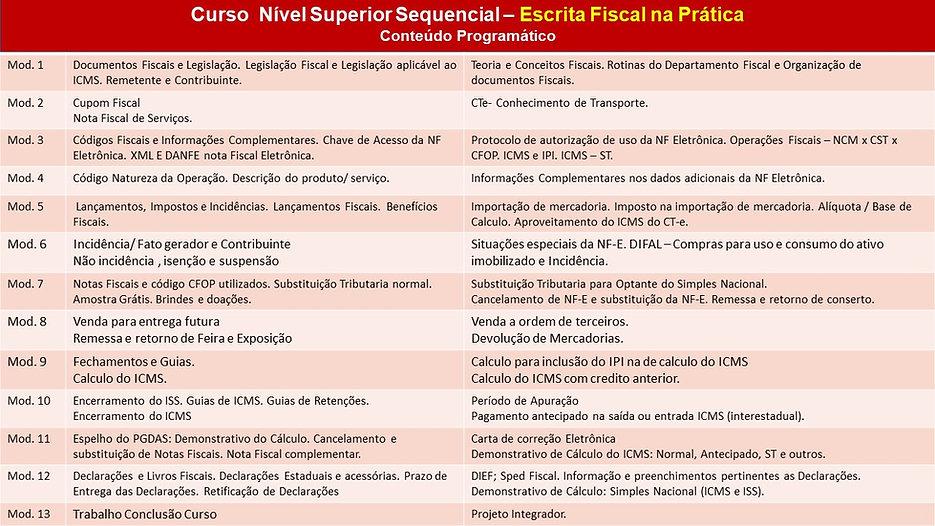 CONTEUDO PROGRAMATICO - ESCRITA FISCAL o