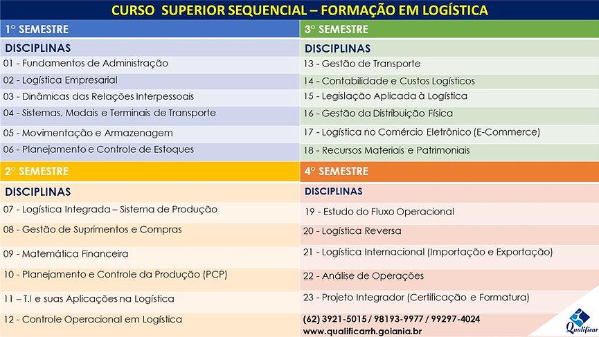 LOGISTICA_TURMA_7_-_CONTEÚDO_PROGRAMÁTIC