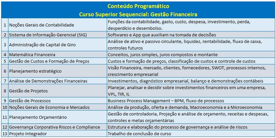CONTEUDO_PROGRAMÁTICO_CURSO_GESTÃO_FINAN