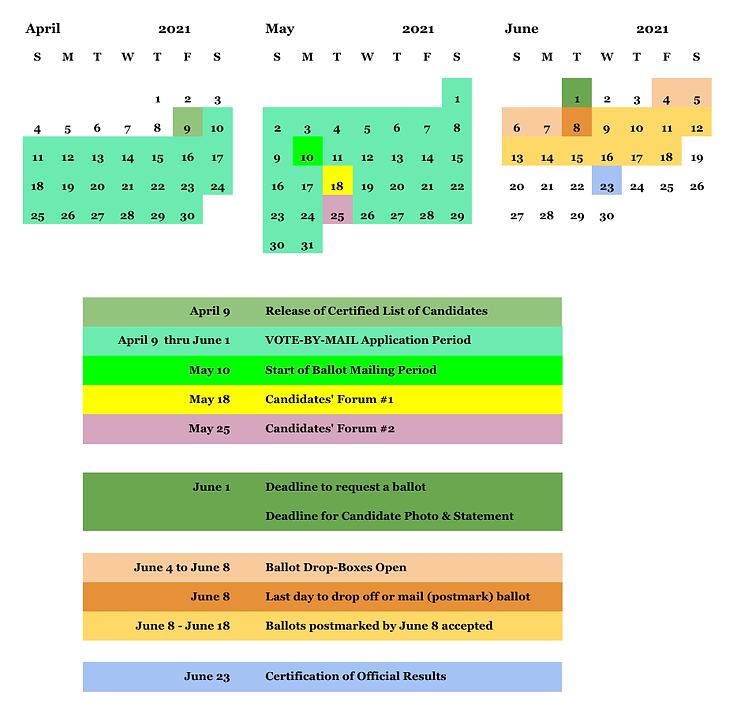 DRNC_2021_Elections_Timeline_v3a.png