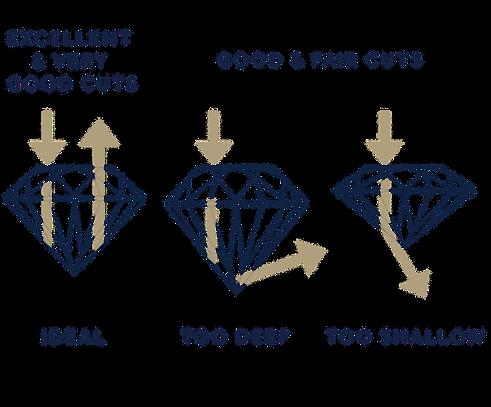 diamond-search-cut-1000x765_edited.png