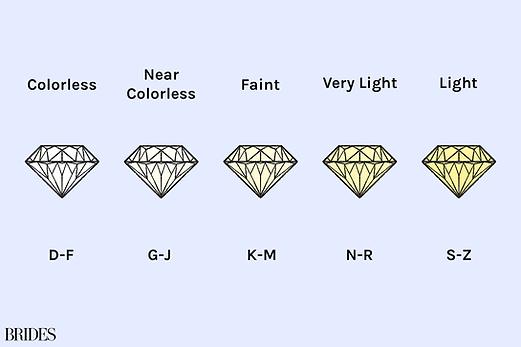 diamond-color-chart-5093397_horizontal-b8d3872096fd47c78d244d40cc920099.png