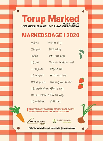 torup Marked 2020.png