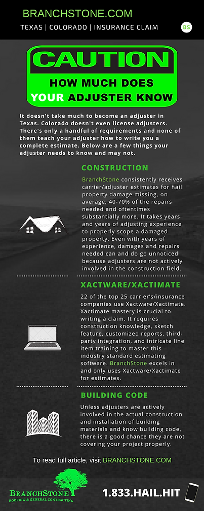 Roofing & General Contractor | Texas | Colorado | Education