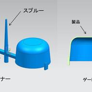 スプルー・ランナー・ゲートの役割【射出成形金型】