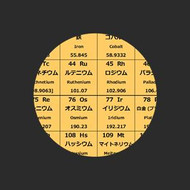 元素記号表