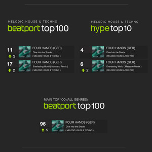 #11 Beatport Melodic House & Techno - #4