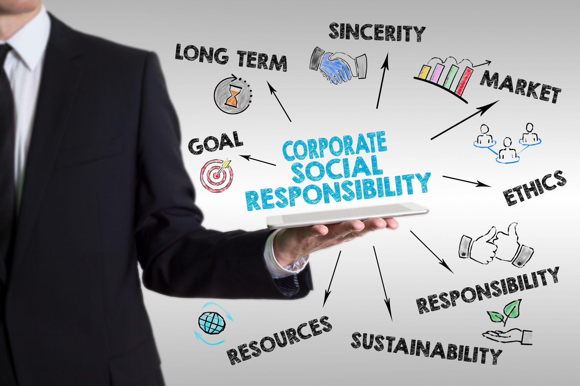 understanding corporate social responsibility: definition, effects